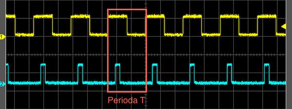 Střída obdelníkového signálu je podíl času kladného pulzu a času celé periody