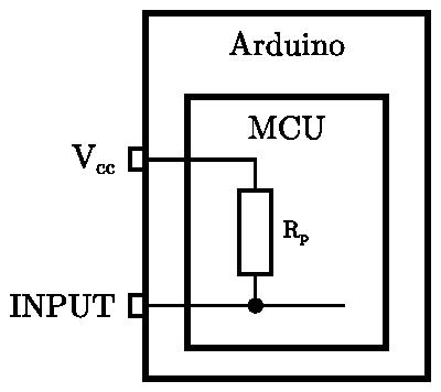 Blokové schéma MCU Arduina zobrazující interní pull-up rezistor