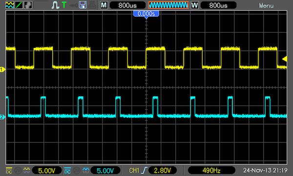 PWM neboli analogový výstup z Arduina