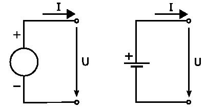 Zdroj napětí se znázorněnými směry napětí a proudu